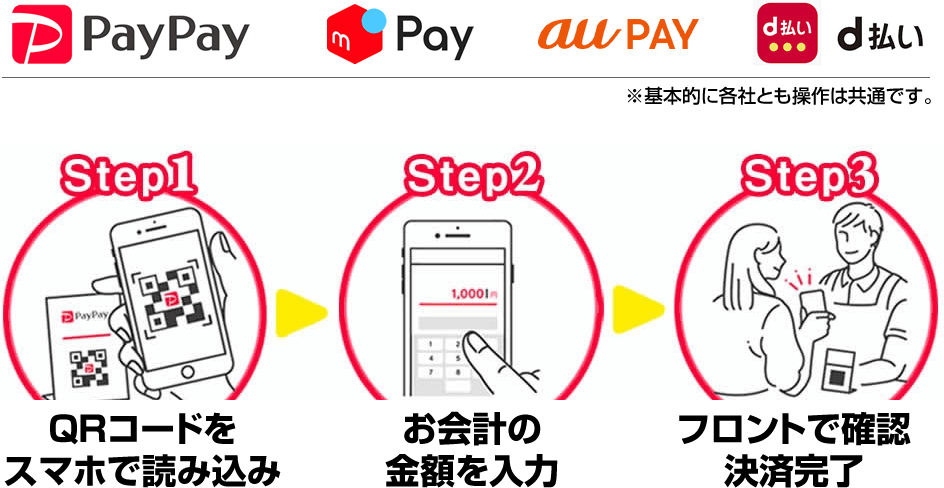 スマホ決済の支払い方法